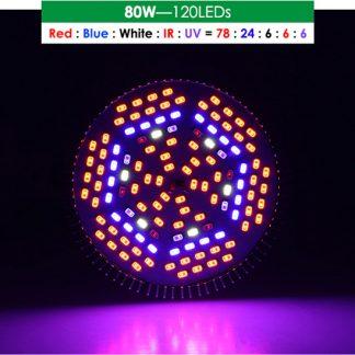 LED groeilamp 80 watt aan
